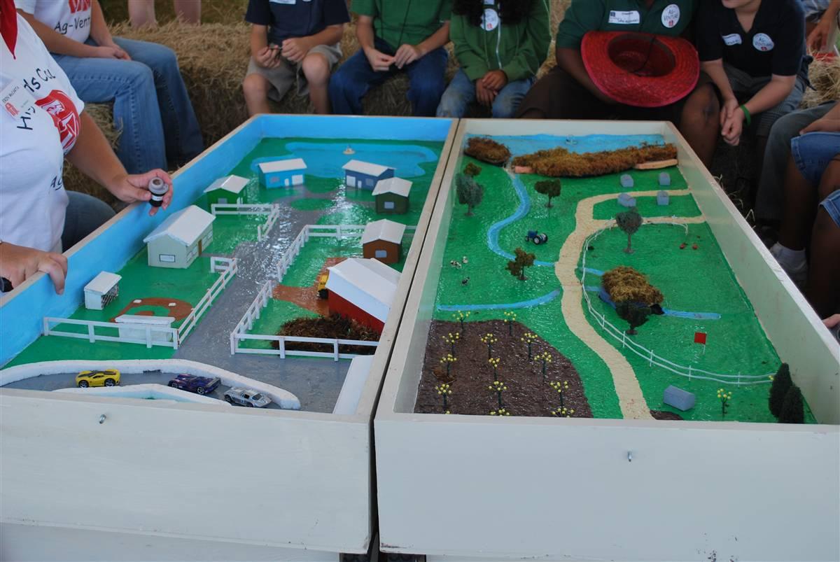 Highlands county ag venture inc - Water kamer model ...